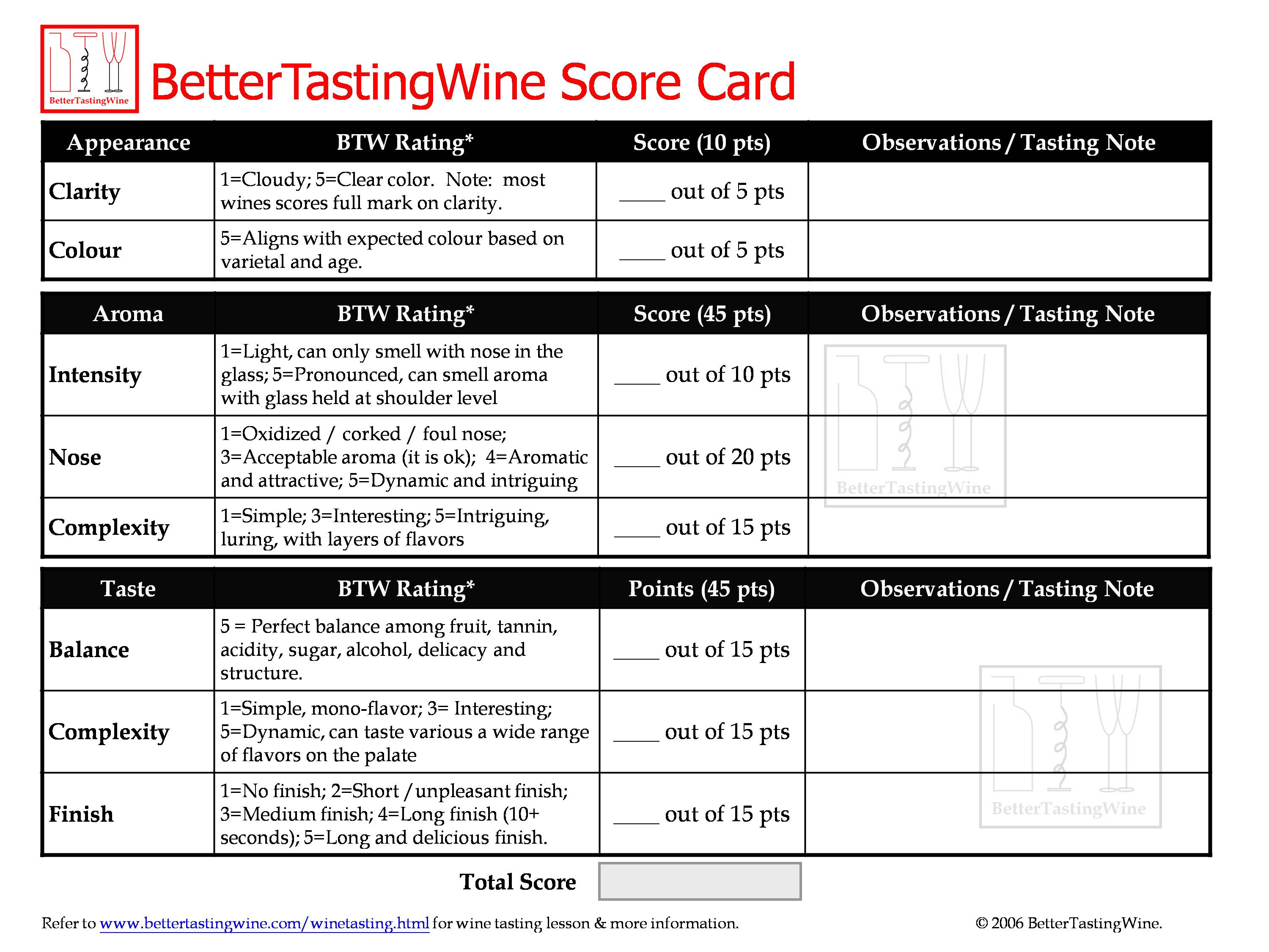 image relating to Wine Tasting Sheets Printable titled Blind Wine Tasting Sheet Printable Pdf Down load - Resume