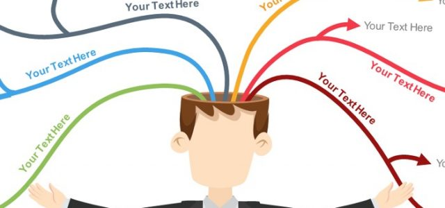8 Free Online Mind Map Tools to Boost Your Creativity \u2013 Better Tech Tips - mind mapping template