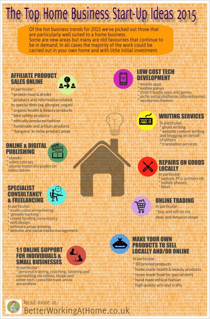 Home Business Ideas 2015 BetterWorkingAtHomeuk - business ideas from home