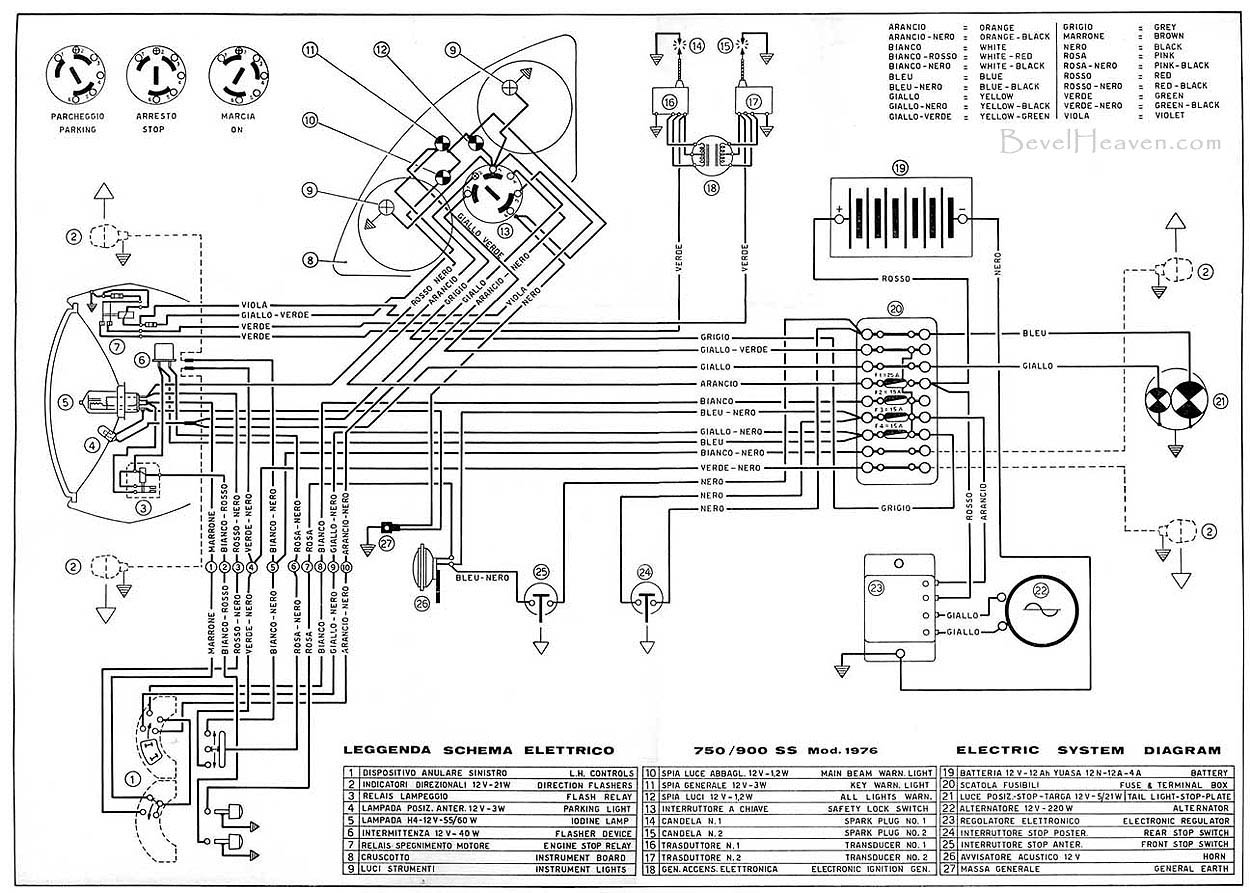 ducati monster wiring diagram workshop manual