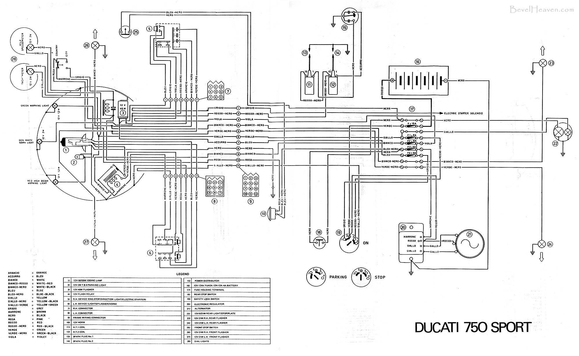 Ducati Darmah Wiring Diagram 100ss Diagrams For 860 Gt All Diagramwiring