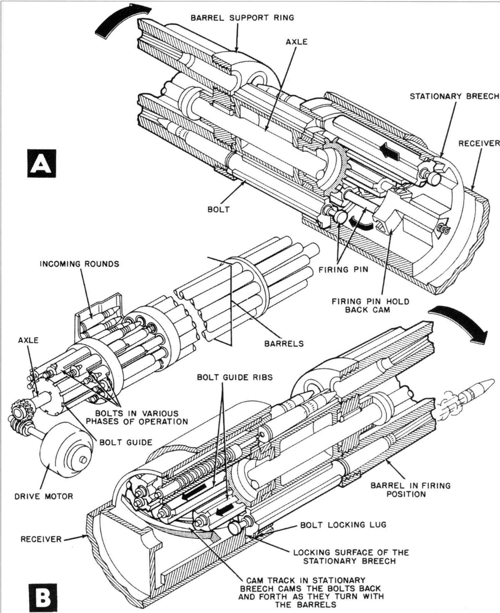 Saab 92x Fuse Box Auto Diagram Electrical For 9 7x Wiring