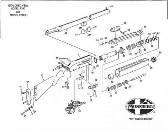 mossberg 500 trigger assembly diagram