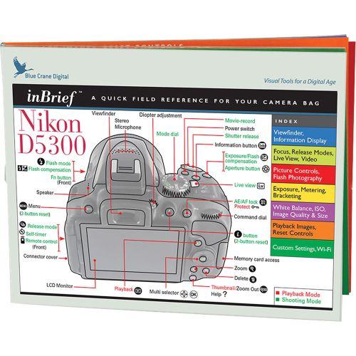 Medium Of Nikon D5300 Manual
