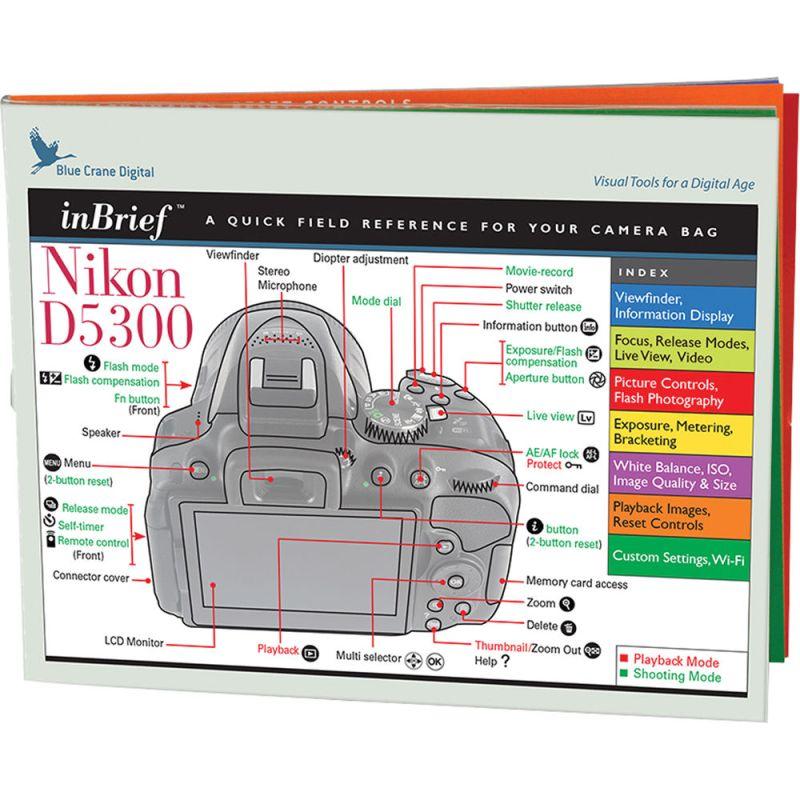 Large Of Nikon D5300 Manual