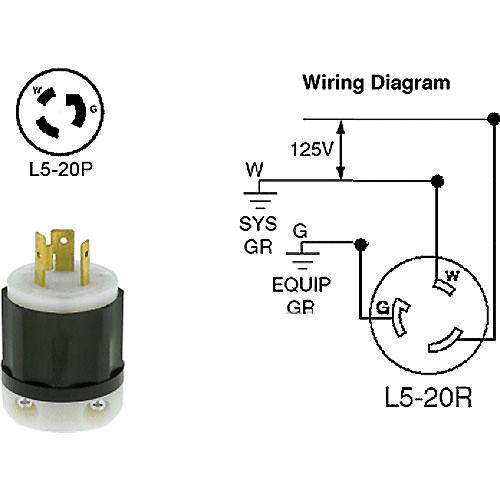 Altman Twist-Lock (L5-20P) Connector, Male - 20 Amps 52-2311 BH