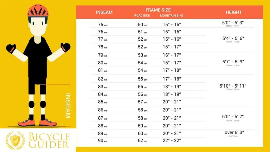 Bike Size Chart - How to Choose Right Bicycle - 7 Methods!
