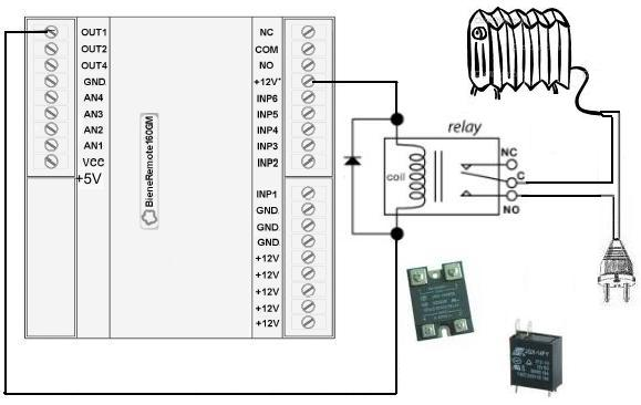 solid state relay function