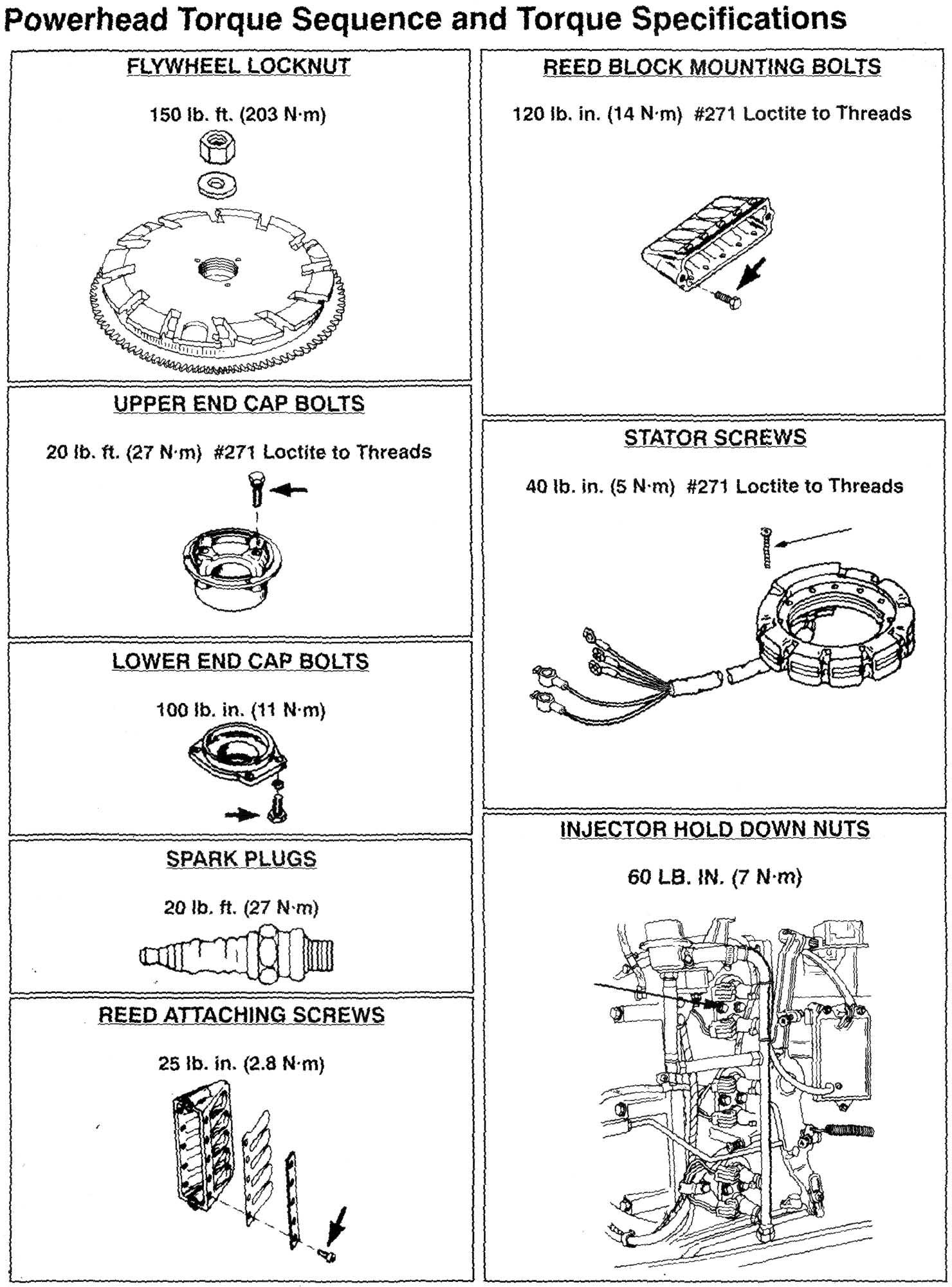 bolt torque diagram