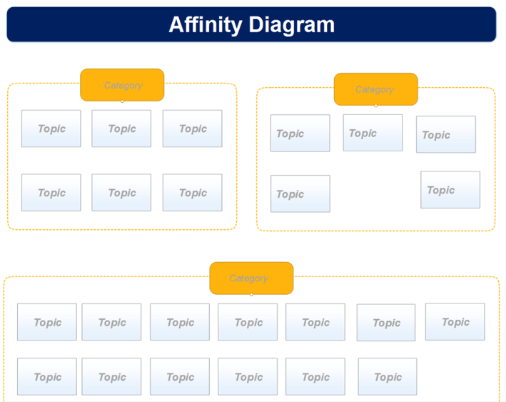 Affinity diagram template free costumepartyrun affinity diagram powerpoint template sketchbubble ccuart Choice Image