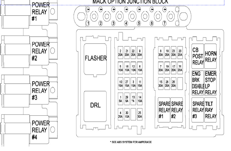 mack fuse box diagram 2007
