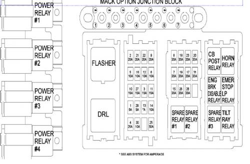 2005 Mack Cv713 Fuse Diagram Wiring Diagram