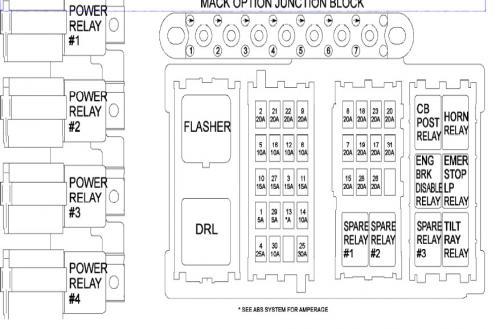 2000 mack fuse diagram