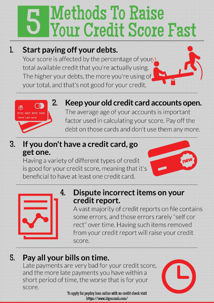 how to pay off credit cards to build credit - Akbagreenw - payoff credit card loan