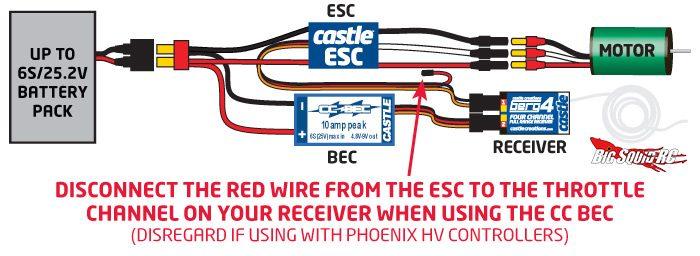 Rc Esc Wiring Diagram Wiring Diagram