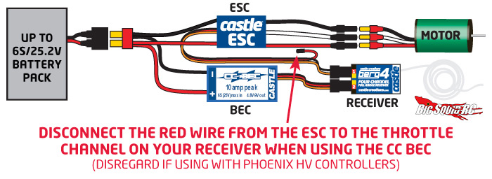 Rc Motor And Esc Wiring Index listing of wiring diagrams