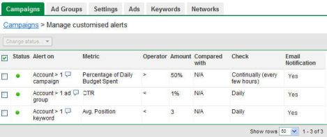 google-adwords-alerts-overview