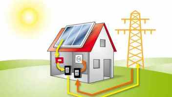 Net Metering policy for roof top PVs in various states in India