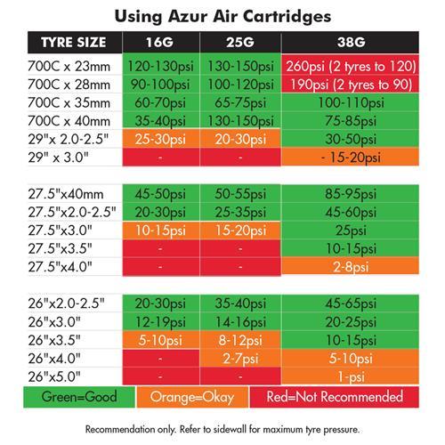 AAC16G - CO2 Air Cartridge 16G - Bike Corp