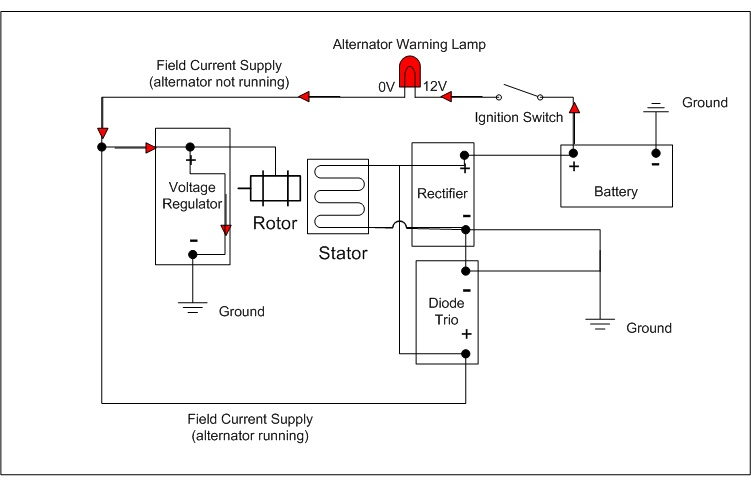 Yanmar 1500 Engine Diagram Online Wiring Diagram