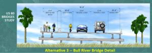 Bull River Bridge proposal