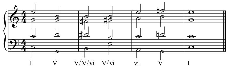 V of V of vi