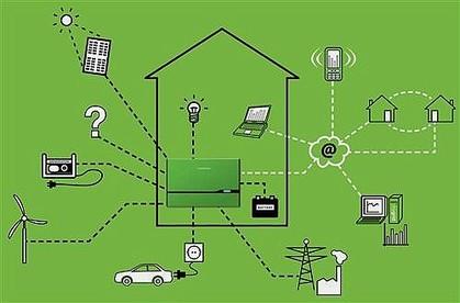 Electricity Storage Dandk Organizer