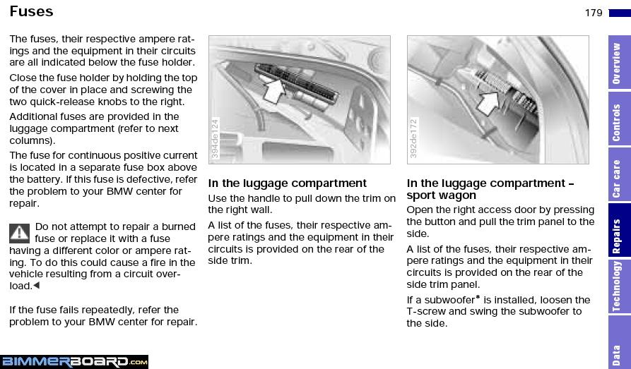 Bmw e fuse box diagram free engine image for user