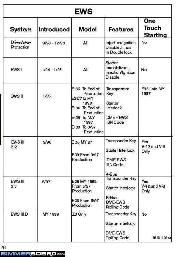 detailed ignition switch wiring diagram 98\u0027 740il~HELP