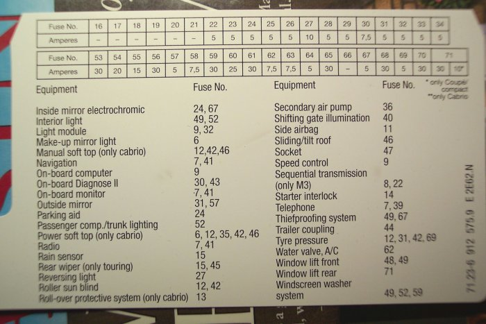 Bmw 3 Series Fuse Box Layout 2001 - Wiring Diagrams Wire