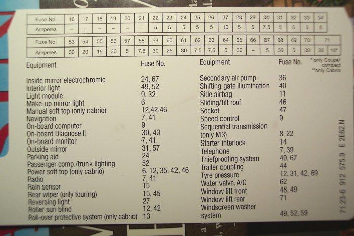 2006 Bmw 330ci Fuse Box Diagram Wiring Schematic Diagram