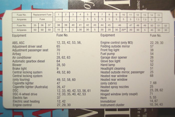 2001 Bmw 325i Fuse Box - Wiring Data Diagram