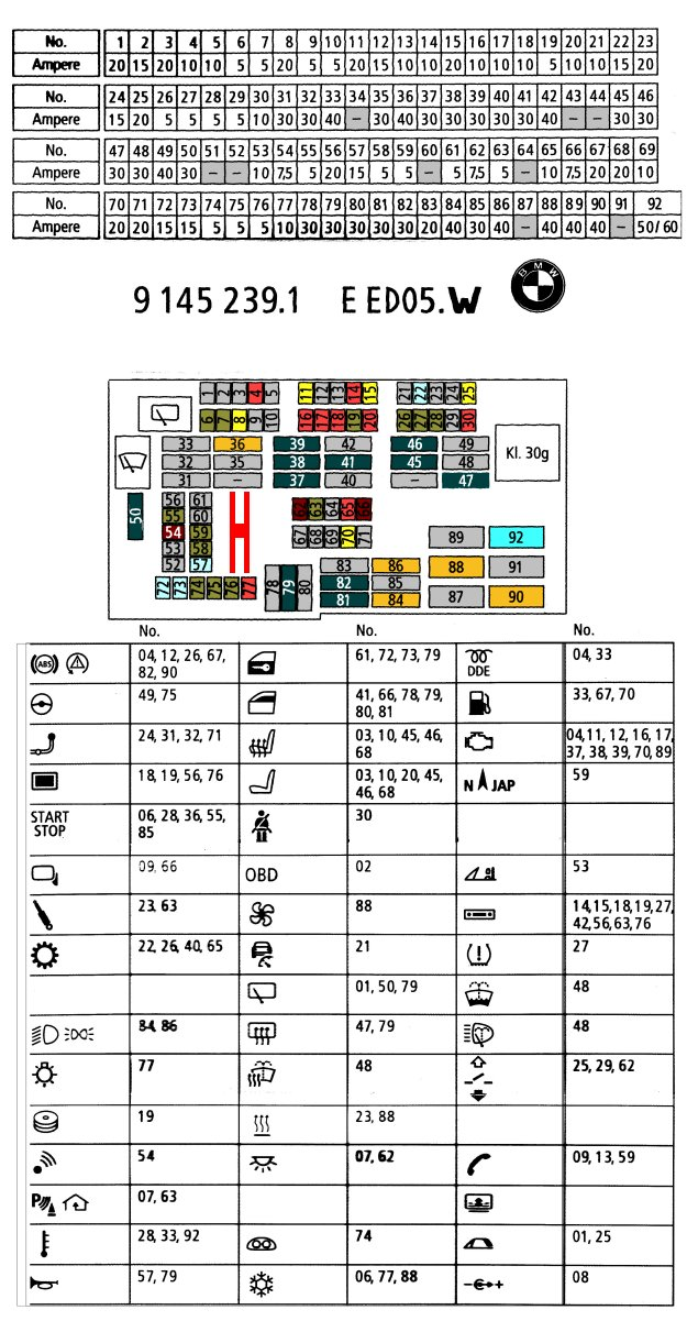 2008 Bmw 330 Fuse Box Wiring Diagram
