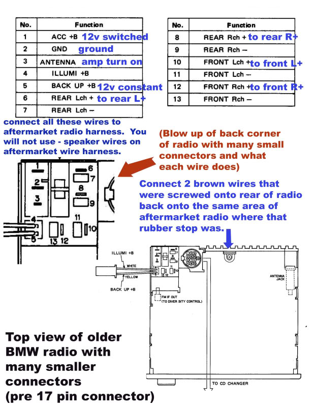 2001 Bmw X5 Stereo Wiring Harness Diagram Wiring Diagram