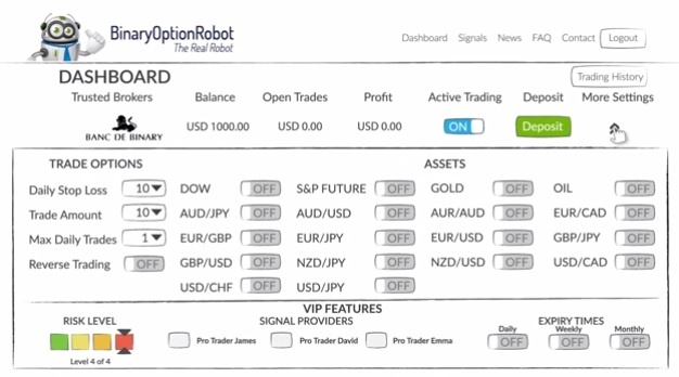 5 dollar step by binary option trading