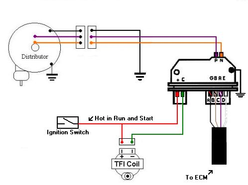 Chevy 350 Ignition Coil Wiring Diagram On 89 4 3 Tbi Chevrolet