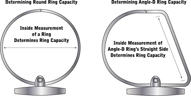 3 RING BINDERS Ring Size  Sheet Capacity
