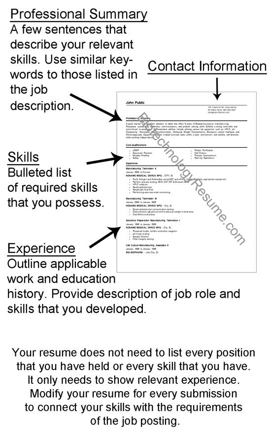 biotech resume - Pinarkubkireklamowe