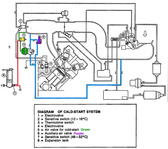 1985 toyota pickup 22re wiring diagram