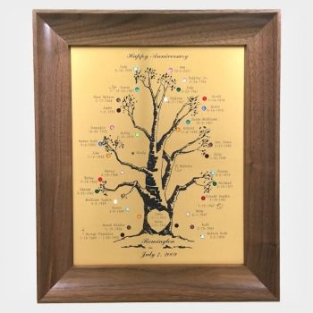 Birthstone Family Tree Gifts and Other Creative Anniversary Gifts