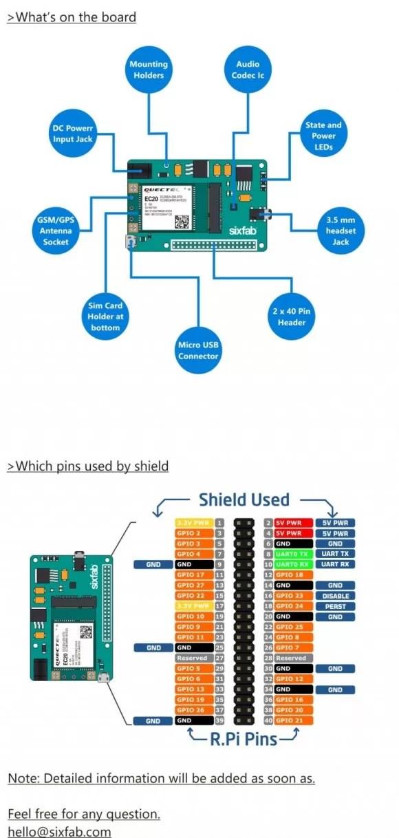 Das 4G/LTE Shield (Quelle: sixfab.com)