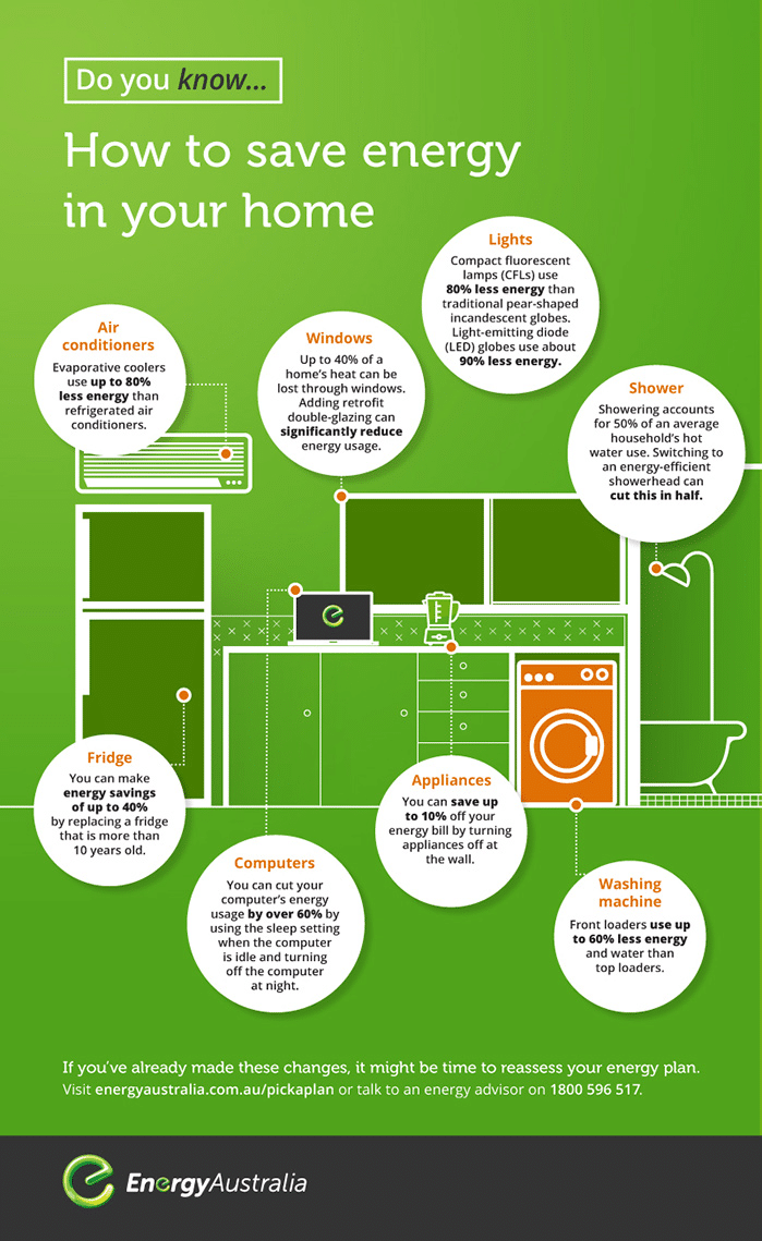 4 tips on how to save energy in your home infographic