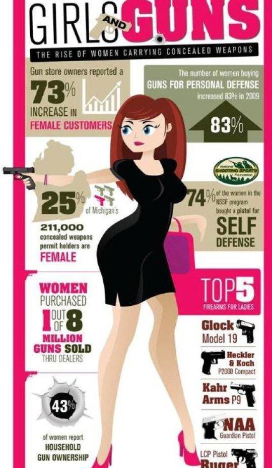 Girls-and-guns