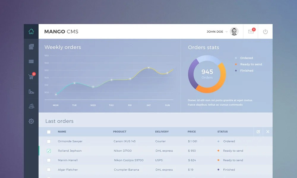 30 Flat Analytics Dashboard Charts  Graphs for Website UI Design