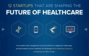 Future of Healthcare infographic cover