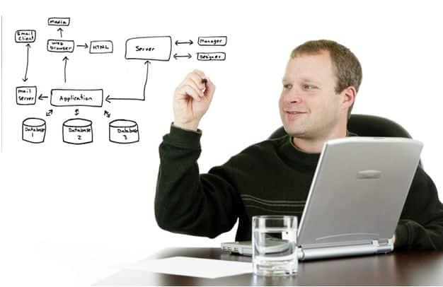 Computer Programmer Job Description - programmer job description