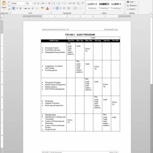 Food Safety Forms Archives Bizmanualz - sample audit program