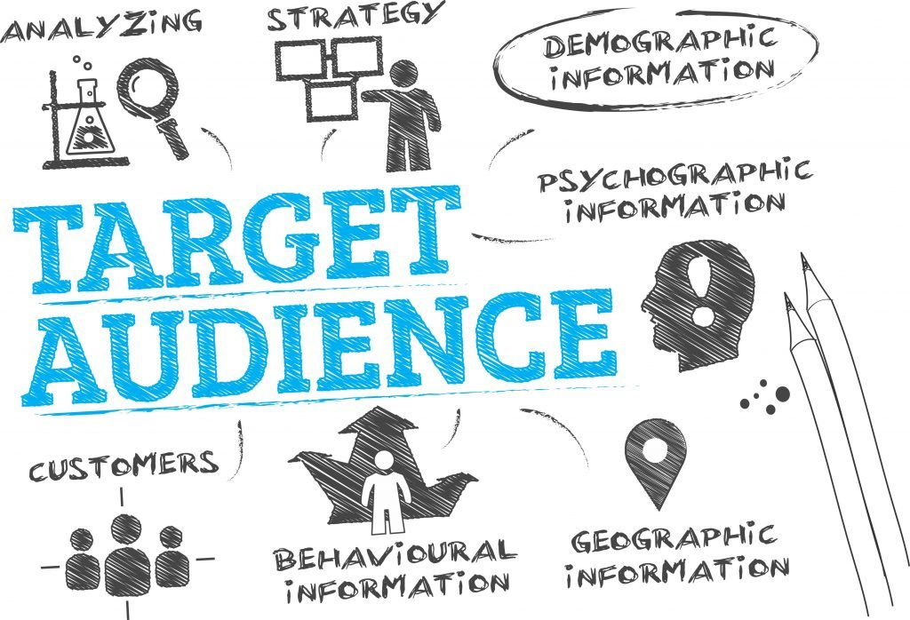 Creating a Target Audience for Your Marketing Campaign BKA Content