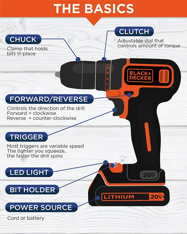 DIY Basics How to Use a Drill