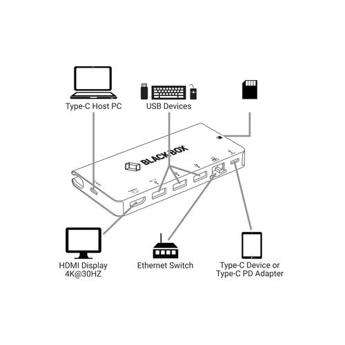 USBC2000, USB-C Docking Station - Black Box